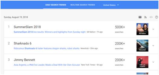 Google Trends 4