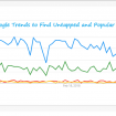 How to Use Google Trends to Find Untapped and Popular Keywords