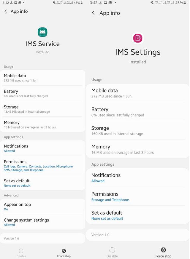 IMS Service-IP Multimedia Subsystem Service